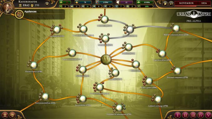 Urban Empire PC Crack